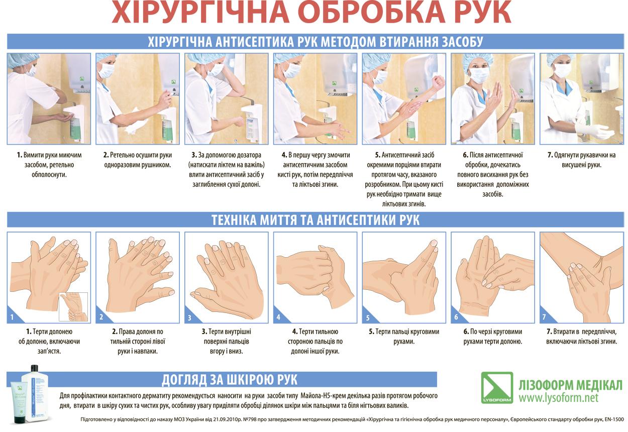 Картинки по запросу як мити руки